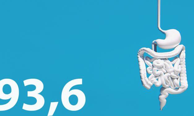 Het cijfer: 93,6